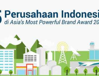 cover-top-5-perusahaan-indonesia-di-asia-s-most-powerful-brand-award-20161465041171