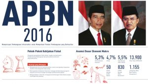 APBN 2016