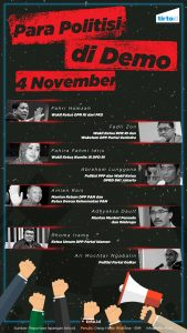 TIRTOID-HL-Demo-4-November