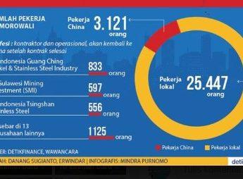 info grafis TKA