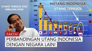 utang pemerintah perbandingan dengan negara lain